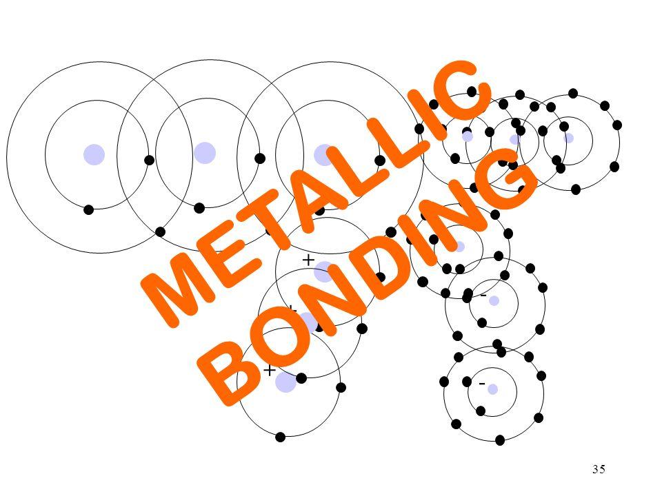 Bonding Ionic Bonding
