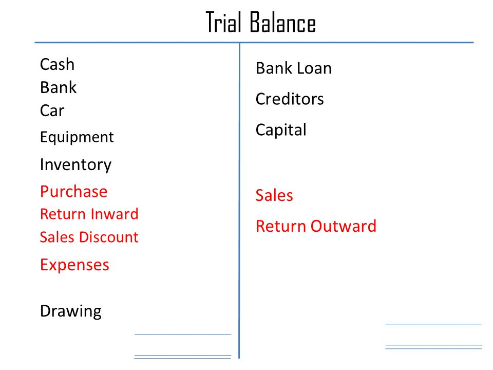 Trial Balance Cash Bank Car Equipment Inventory Purchase Return Inward Return Outward Sales Discount Expenses Sales Creditors Bank Loan Drawing Capital