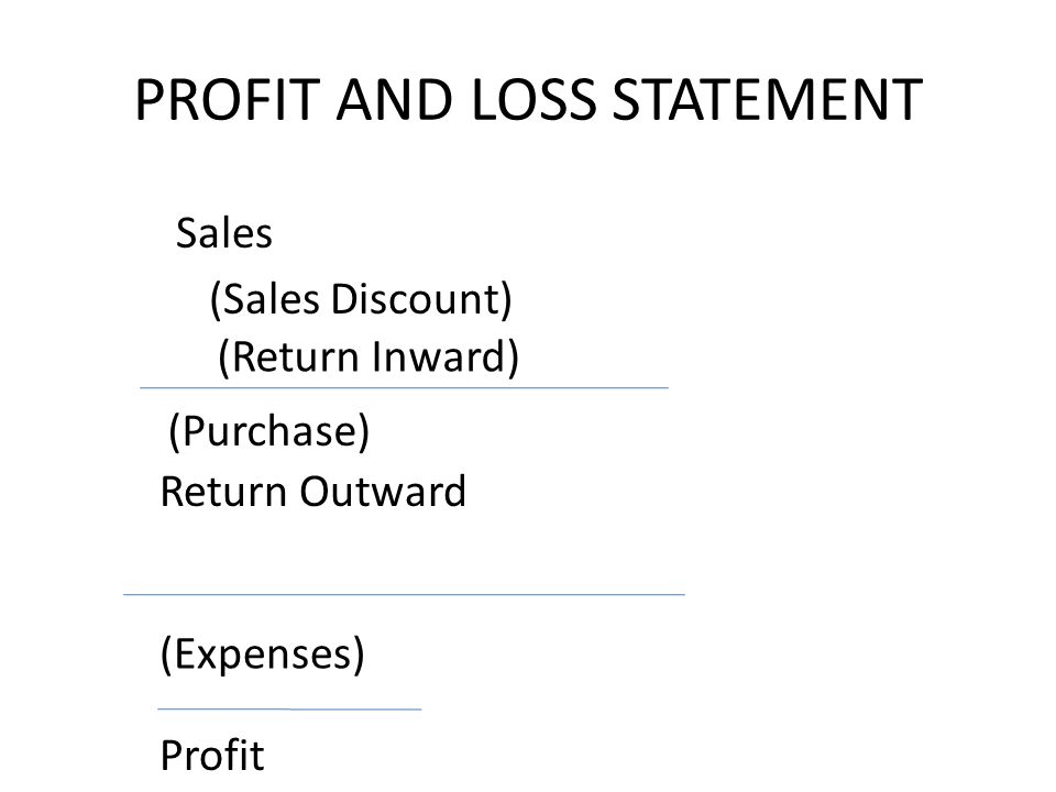 PROFIT AND LOSS STATEMENT (Purchase) (Return Inward) Return Outward (Sales Discount) (Expenses) Sales Profit