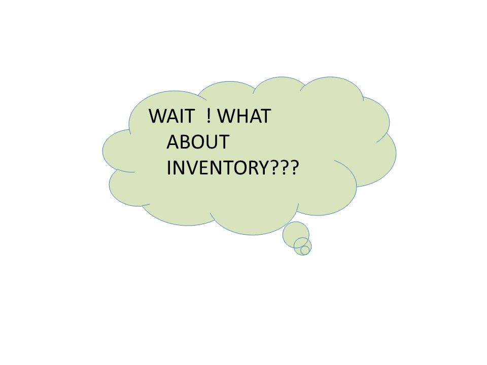 WAIT ! WHAT ABOUT INVENTORY