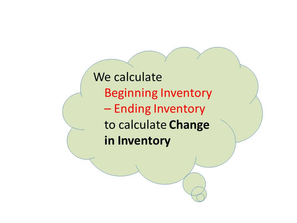 We calculate Beginning Inventory – Ending Inventory to calculate Change in Inventory