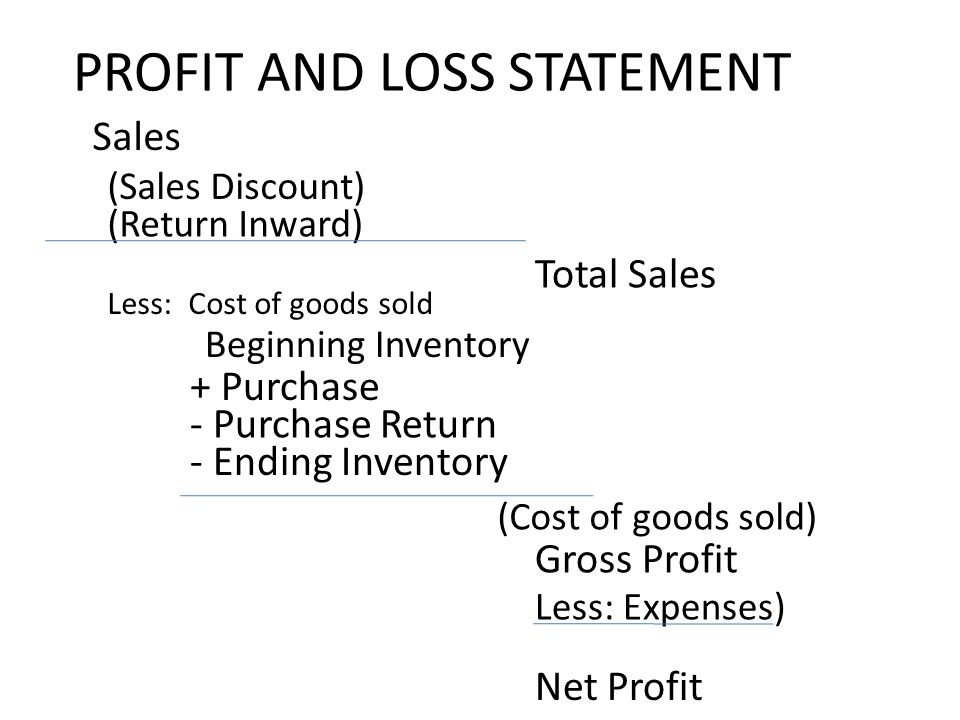 PROFIT AND LOSS STATEMENT Beginning Inventory (Return Inward) + Purchase (Sales Discount) Less: Expenses) Sales Net Profit - Purchase Return Total Sales - Ending Inventory Less: Cost of goods sold Gross Profit (Cost of goods sold)