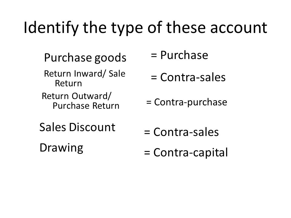 Identify the type of these account Purchase goods = Purchase Return Inward/ Sale Return = Contra-sales Return Outward/ Purchase Return = Contra-purchase Sales Discount = Contra-sales Drawing = Contra-capital