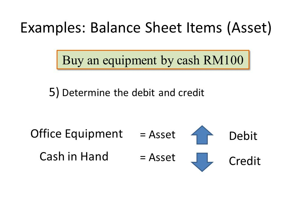 Examples: Balance Sheet Items (Asset) Office Equipment 5) Determine the debit and credit Cash in Hand = Asset Debit Credit Buy an equipment by cash RM100