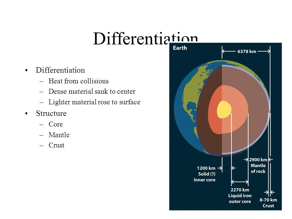 Differentiation –Heat from collisions –Dense material sank to center –Lighter material rose to surface Structure –Core –Mantle –Crust