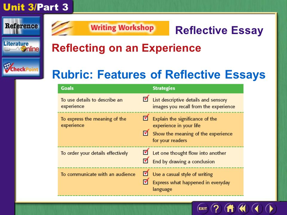 Unit 3/Part 3 Rubric: Features of Reflective Essays Reflective Essay Reflecting on an Experience