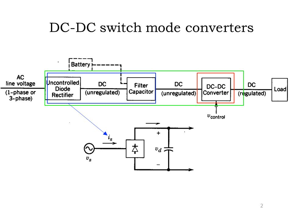cot controlled buck converter A boost converter is a dc to dc converter with an output voltage greater than the source voltage a boost converter is sometimes called a step-up converter since it steps up the source voltage a boost converter is sometimes called a step-up converter since it steps up the source voltage.