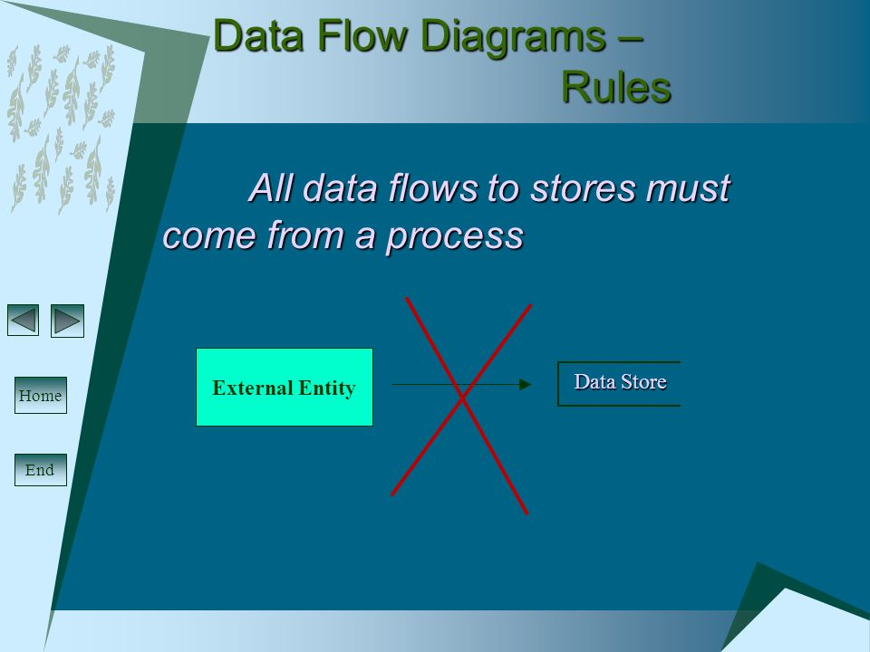 systems analysis & design data flow diagrams end home data flow process flow diagram clip art 18 end home data flow diagrams rules all data flows to stores must come from a process external entity data store
