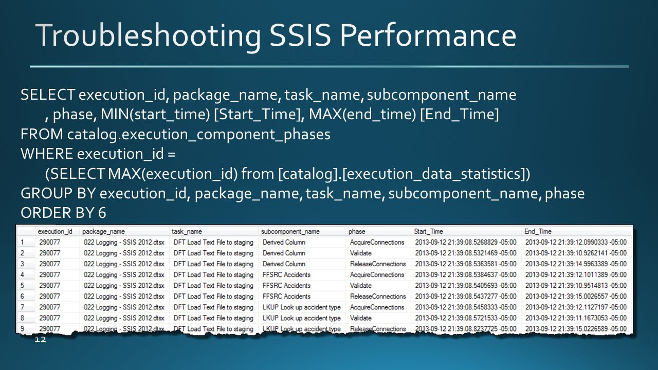 2 Overview of SSIS performance Troubleshooting methods