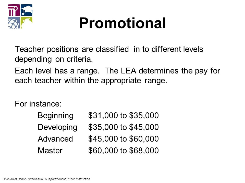 Promotional Teacher positions are classified in to different levels depending on criteria.