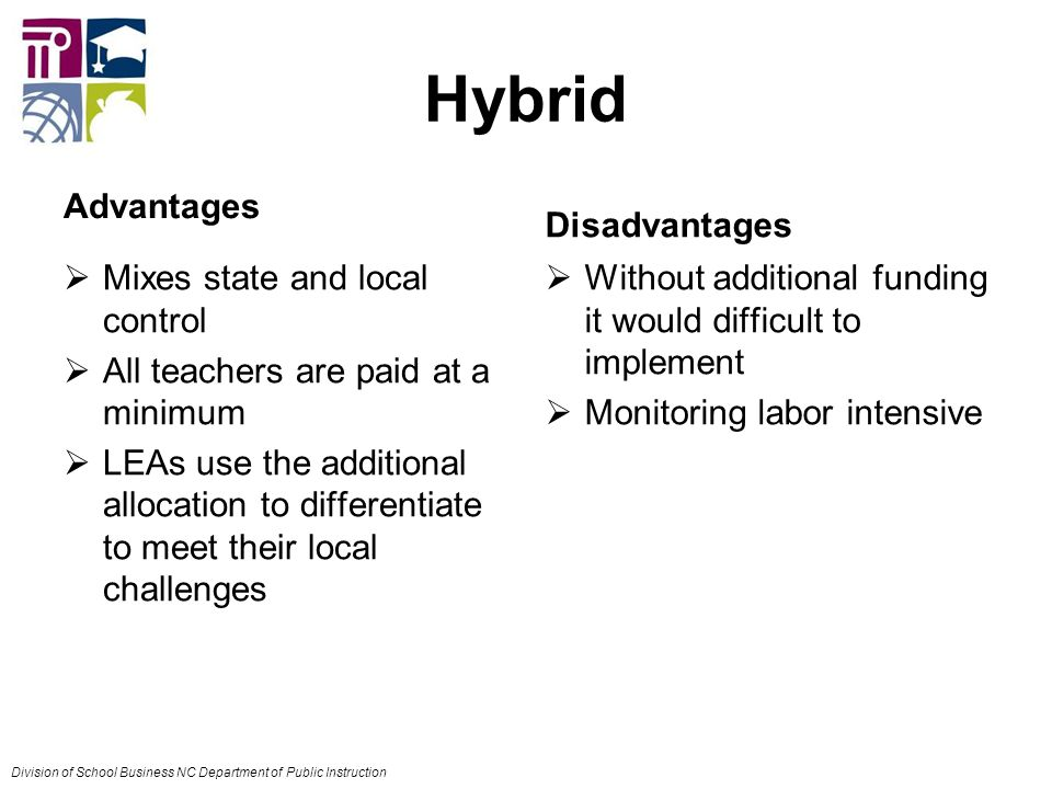 Hybrid Advantages  Mixes state and local control  All teachers are paid at a minimum  LEAs use the additional allocation to differentiate to meet their local challenges Disadvantages  Without additional funding it would difficult to implement  Monitoring labor intensive Division of School Business NC Department of Public Instruction