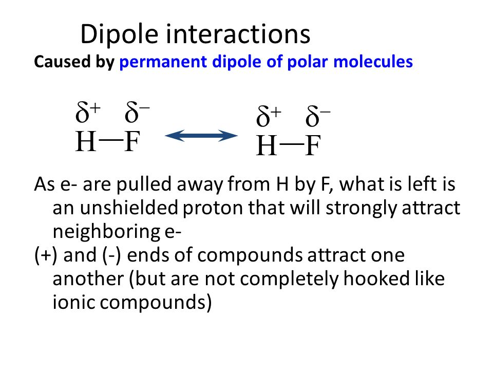 Dipole interactions Caused by permanent dipole of polar molecules As e- are pulled away from H by F, what is left is an unshielded proton that will strongly attract neighboring e- (+) and (-) ends of compounds attract one another (but are not completely hooked like ionic compounds) HFHF  HFHF 