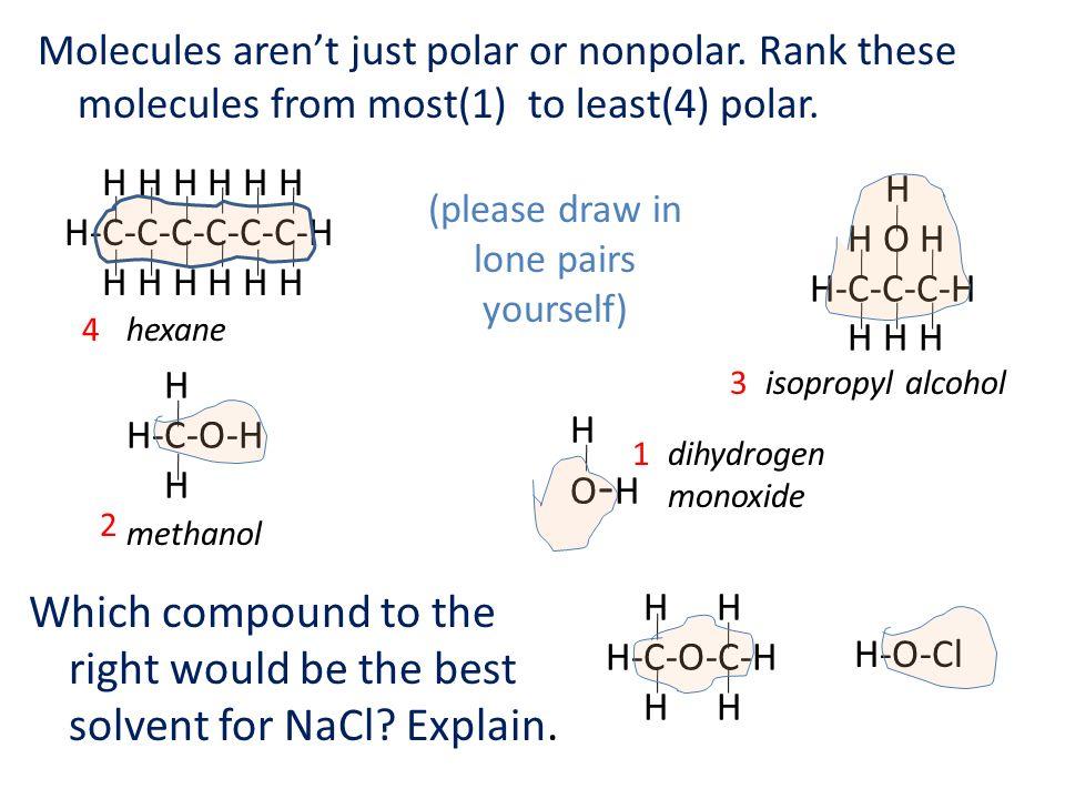 Molecules aren't just polar or nonpolar. Rank these molecules from most(1) to least(4) polar.