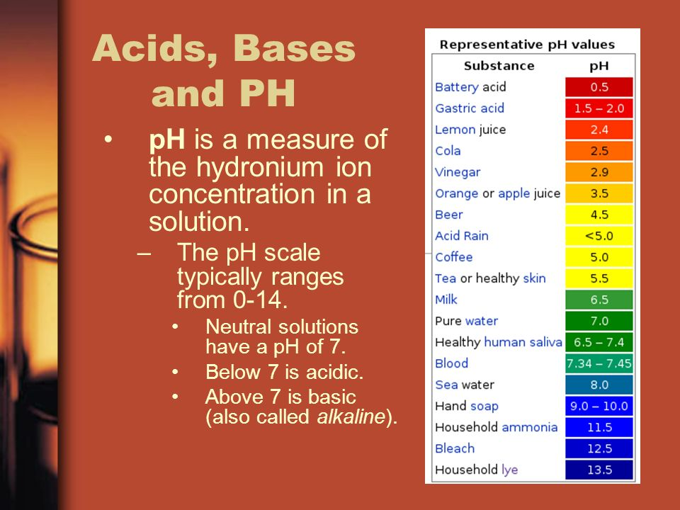 Acids, Bases and PH pH is a measure of the hydronium ion concentration in a solution.