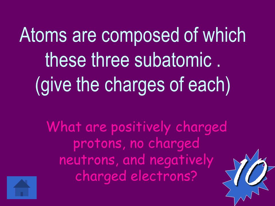 Atoms are composed of which these three subatomic.