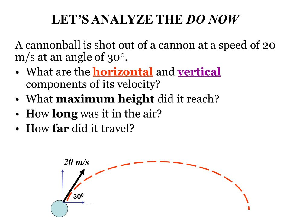 A cannonball is shot out of a cannon at a speed of 20 m/s at an angle of 30 0.