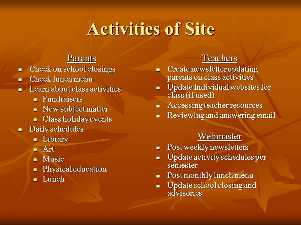 Websolutions: Oakwood Elementary School Issues of Usability
