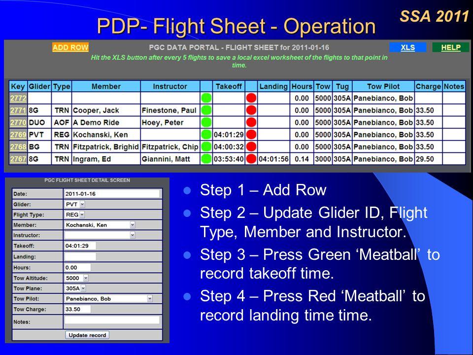 "PGC Pilot Data Portal SSA 2011 Ken Kochanski ""KK"" PGC Webmaster. - ppt  download"