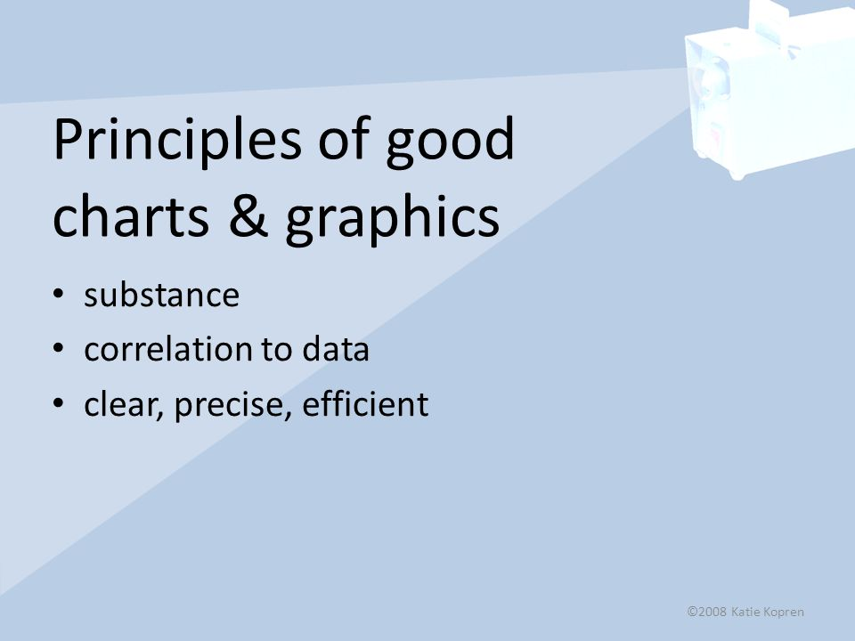 Principles of good charts & graphics substance correlation to data clear, precise, efficient ©2008 Katie Kopren