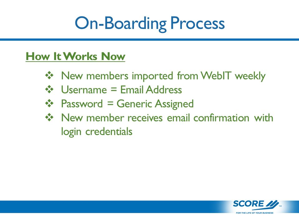 On-Boarding Process How It Works Now  New members imported from WebIT weekly  Username =  Address  Password = Generic Assigned  New member receives  confirmation with login credentials