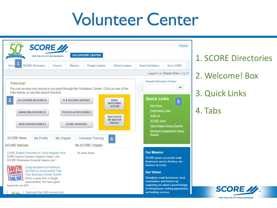 Volunteer Center 1. SCORE Directories 2. Welcome! Box 3. Quick Links 4. Tabs