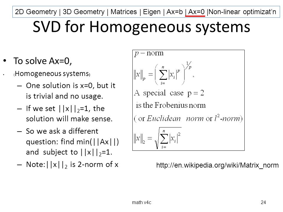 Math Tutorial for computer vision math v4c1  2D Geometry
