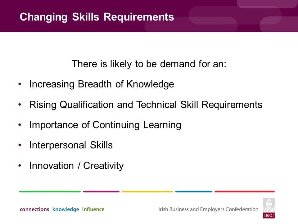 Changing Skills Requirements There is likely to be demand for an: Increasing Breadth of Knowledge Rising Qualification and Technical Skill Requirements Importance of Continuing Learning Interpersonal Skills Innovation / Creativity