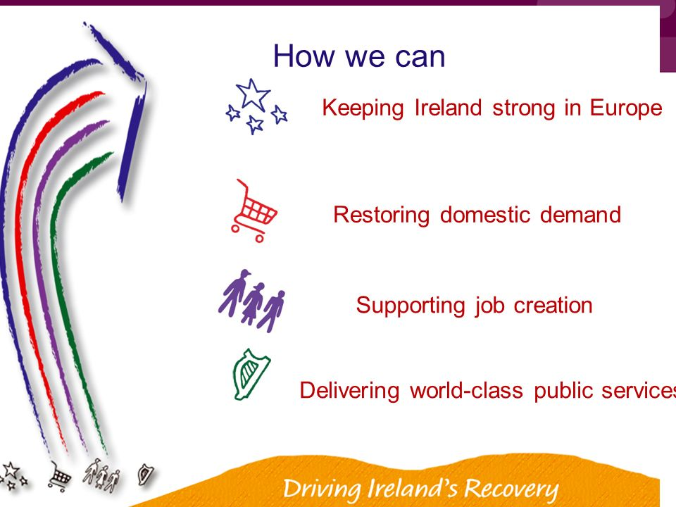 Restoring domestic demand Keeping Ireland strong in Europe Supporting job creation Delivering world-class public services How we can