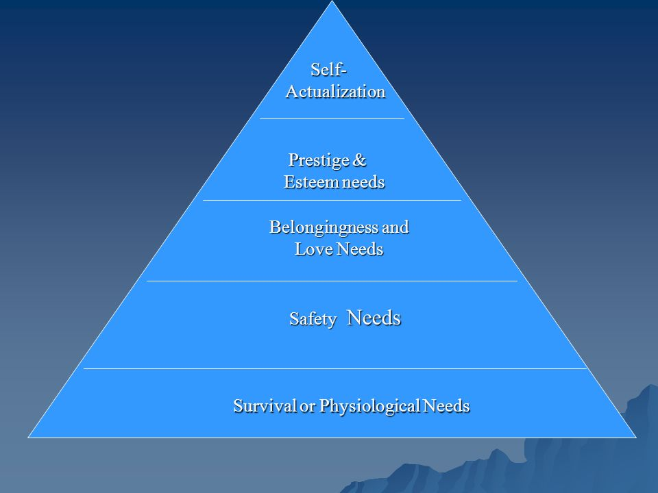 Maslow's Hierarchy of Needs  Abraham Maslow is the founder of humanistic psychology  According to the Hierarchy, each level of need must be satisfied before one can move to the next level.