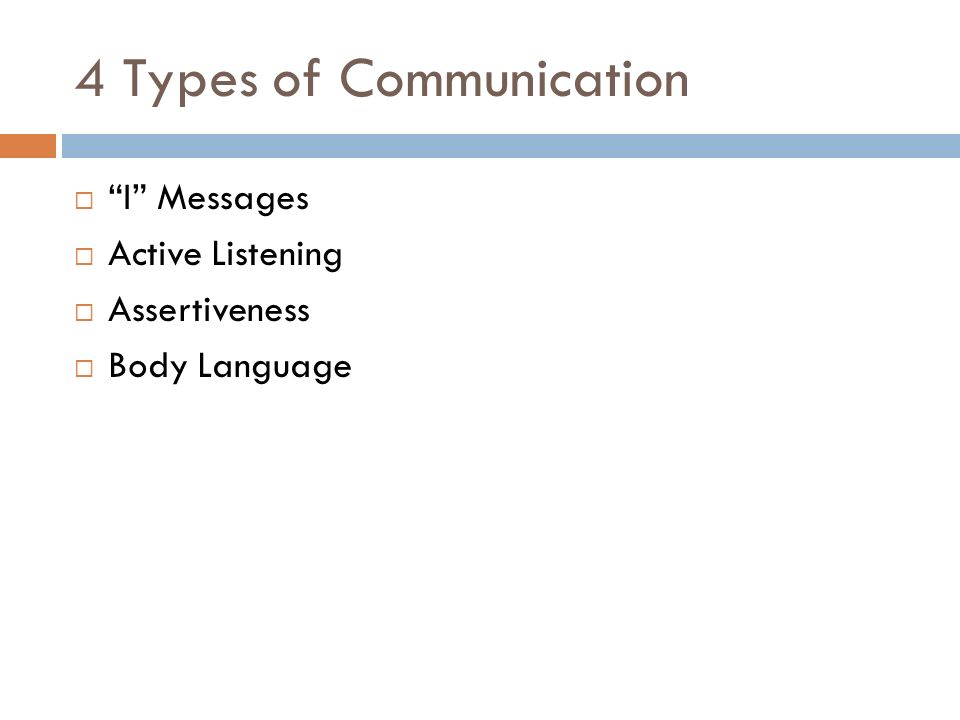 4 Types of Communication  I Messages  Active Listening  Assertiveness  Body Language