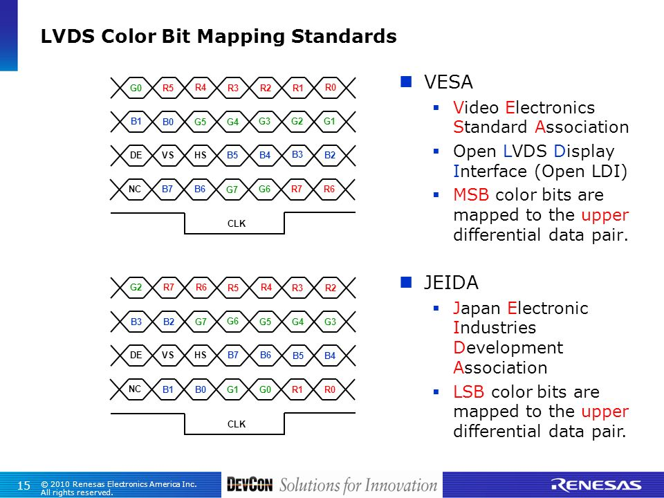 15 © 2010 Renesas Electronics America Inc. All rights reserved.