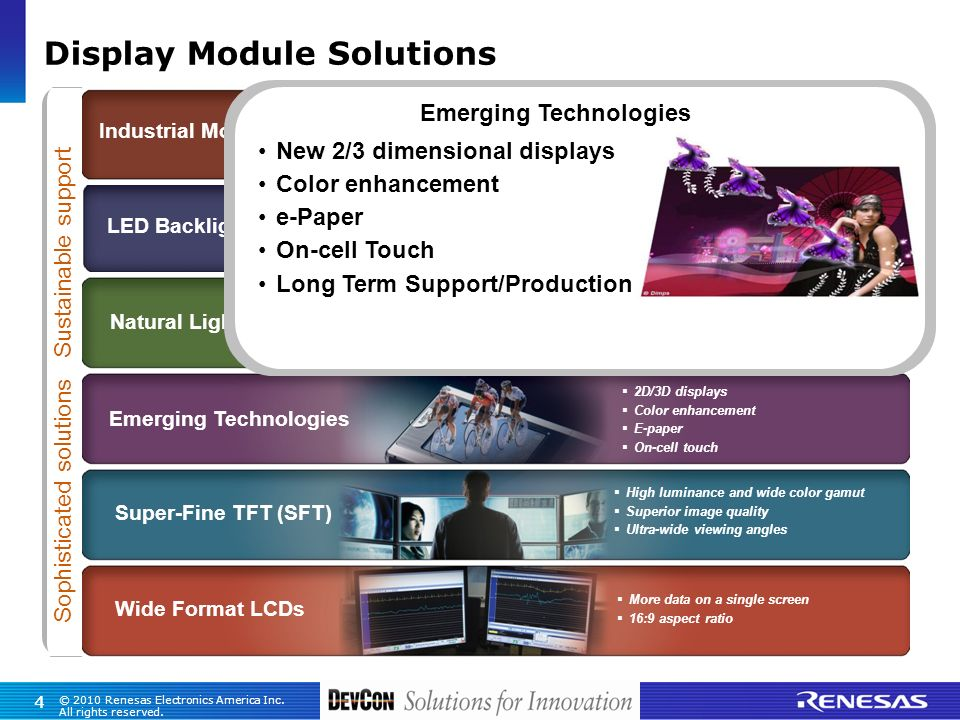 4 © 2010 Renesas Electronics America Inc. All rights reserved.