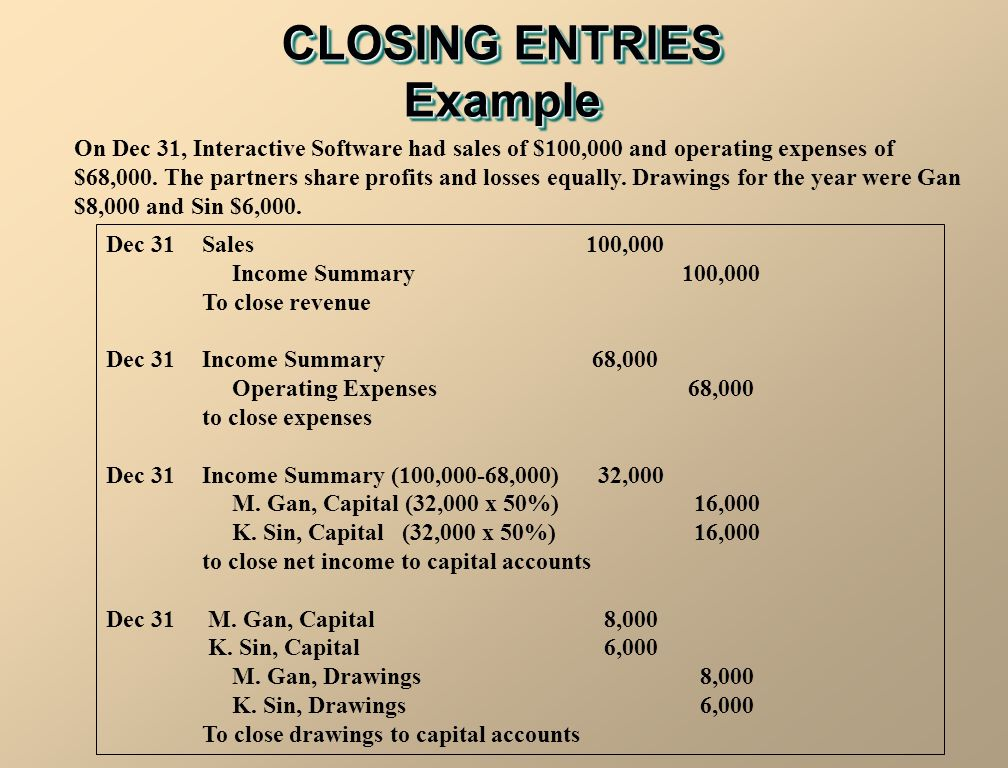 CLOSING ENTRIES Example Example On Dec 31, Interactive Software had sales of $100,000 and operating expenses of $68,000.