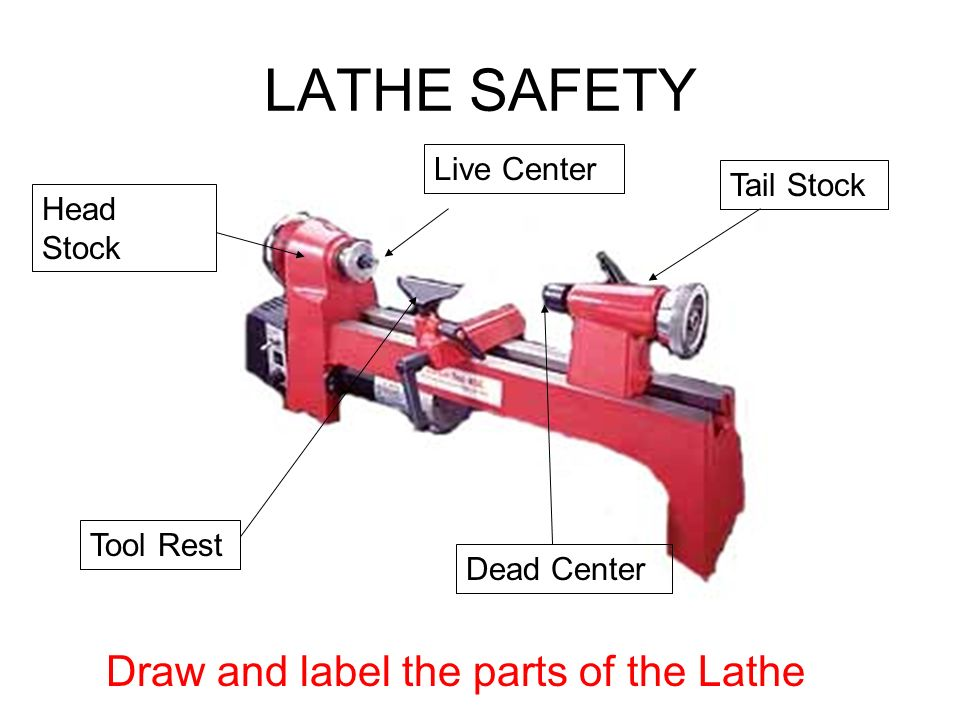 LATHE SAFETY Head Stock Tool Rest Live Center Dead Center Tail Stock Draw and label the parts of the Lathe