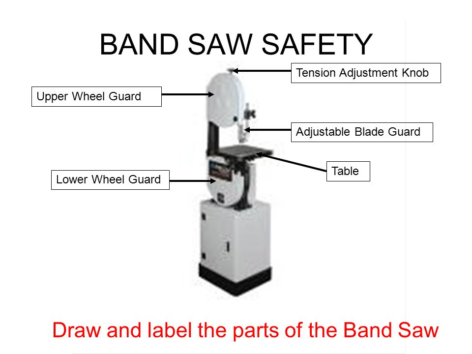 BAND SAW SAFETY Upper Wheel Guard Lower Wheel Guard Tension Adjustment Knob Adjustable Blade Guard Table Draw and label the parts of the Band Saw