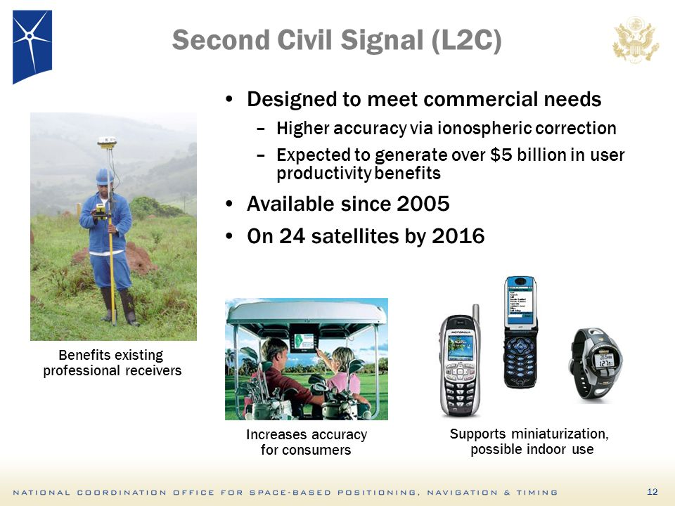 12 Second Civil Signal (L2C) Designed to meet commercial needs –Higher accuracy via ionospheric correction –Expected to generate over $5 billion in user productivity benefits Available since 2005 On 24 satellites by 2016 Increases accuracy for consumers Benefits existing professional receivers Supports miniaturization, possible indoor use