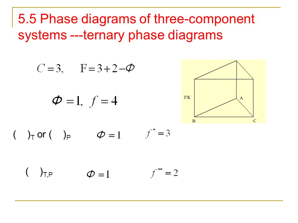 55 Phase Diagrams Of Three Component Systems Ternary Phase