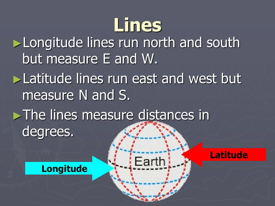 Lines ► Longitude lines run north and south but measure E and W.