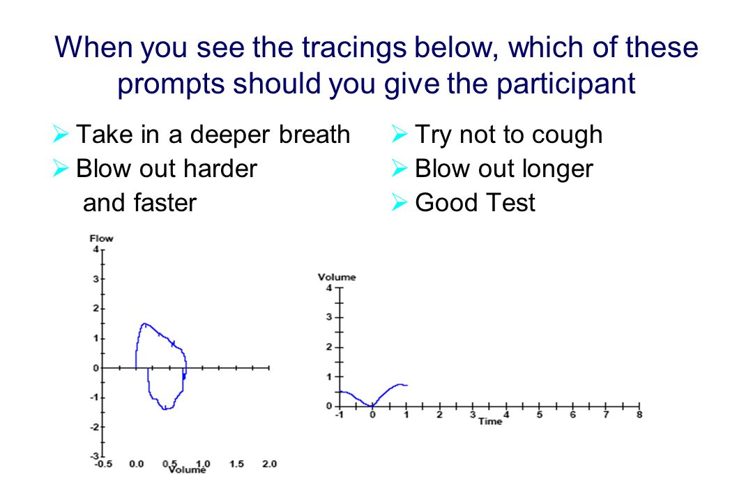 When you see the tracings below, which of these prompts should you give the participant  Take in a deeper breath  Blow out harder and faster  Try not to cough  Blow out longer  Good Test