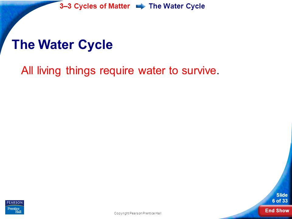 End Show 3–3 Cycles of Matter Slide 6 of 33 Copyright Pearson Prentice Hall The Water Cycle All living things require water to survive.