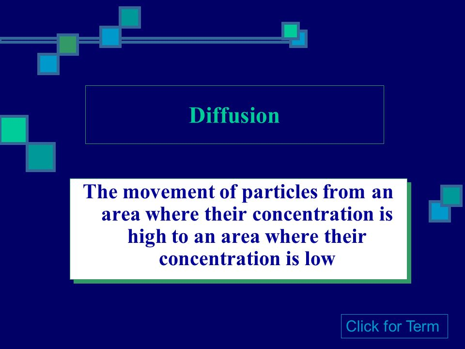 The movement of particles from an area where their concentration is high to an area where their concentration is low Click for Term