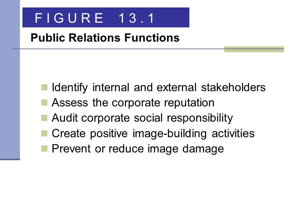 Identify internal and external stakeholders Assess the corporate reputation Audit corporate social responsibility Create positive image-building activities Prevent or reduce image damage F I G U R E 1 3.