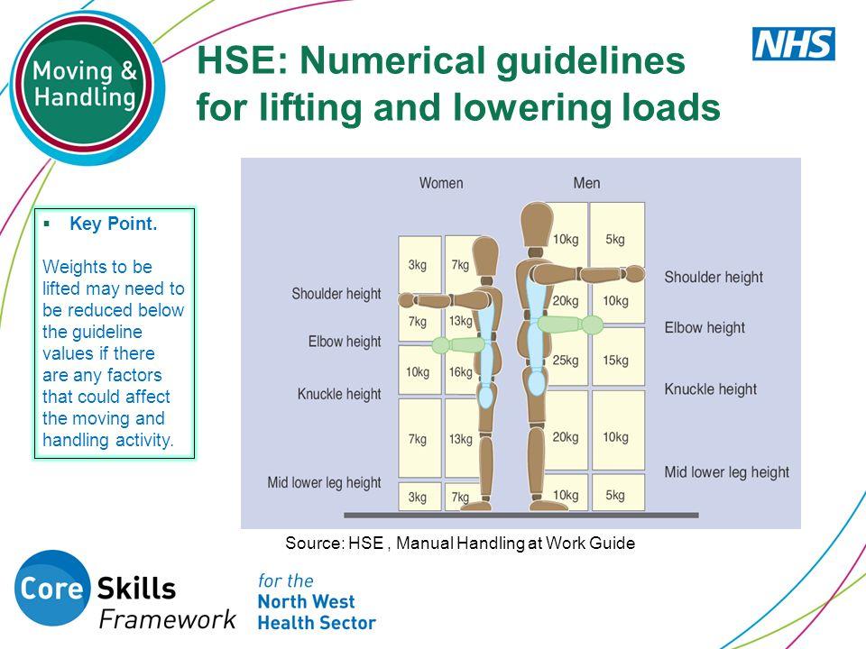 Manual handling guidelines: safe manual lifting at work   penny.