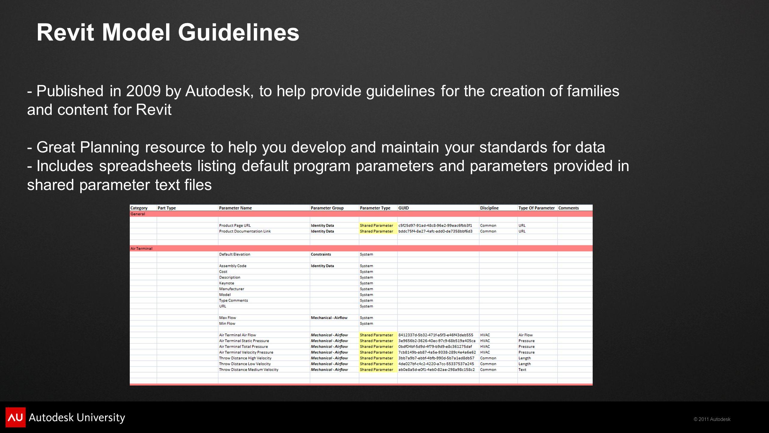 2011 Autodesk Autodesk® Revit® MEP: Fast Families for