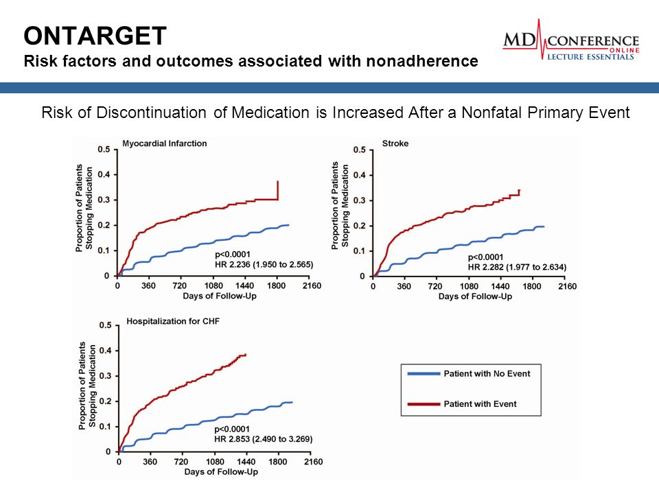 ONTARGET Risk factors and outcomes associated with