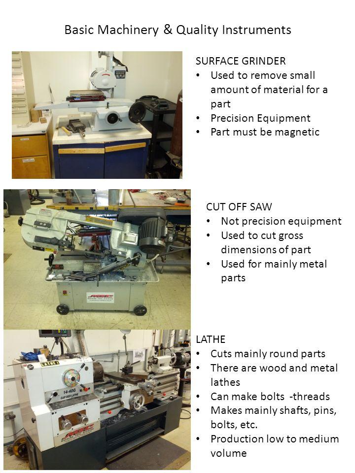 Basic Machinery & Quality Instruments INJECTION MOLDING MACHINE High