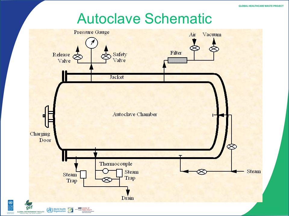 20 autoclave schematic