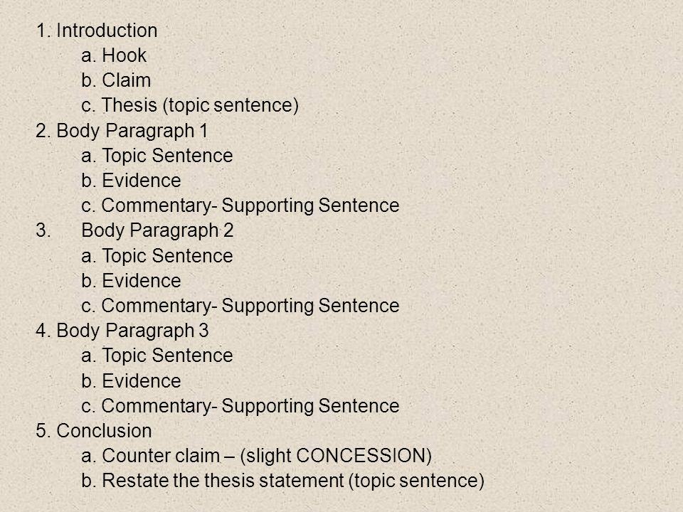 1. Introduction a. Hook b. Claim c. Thesis (topic sentence) 2.
