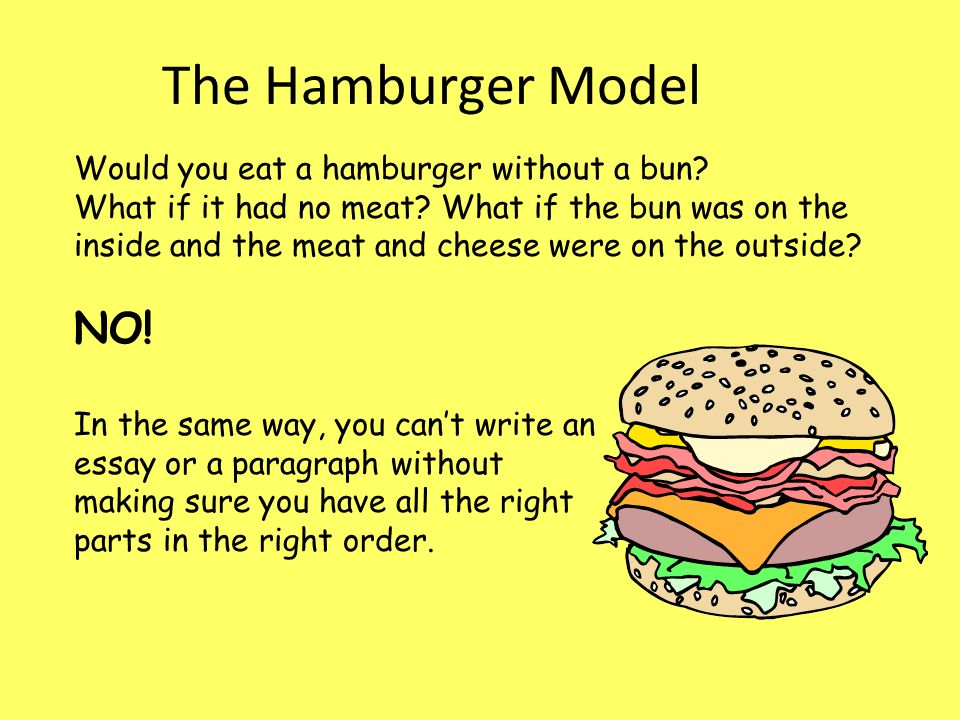 essay writing hamburger model Hamburger model is a good way to engage students in practicing writing download the printable hamburger graphic organizer template for free.
