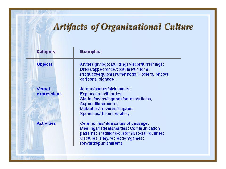 Symbolism Culture Assumptions Most Important Is Not What Happens